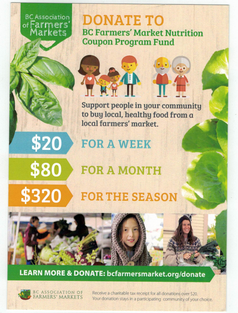 BC Farmers' Market Nutrition Coupon Fund