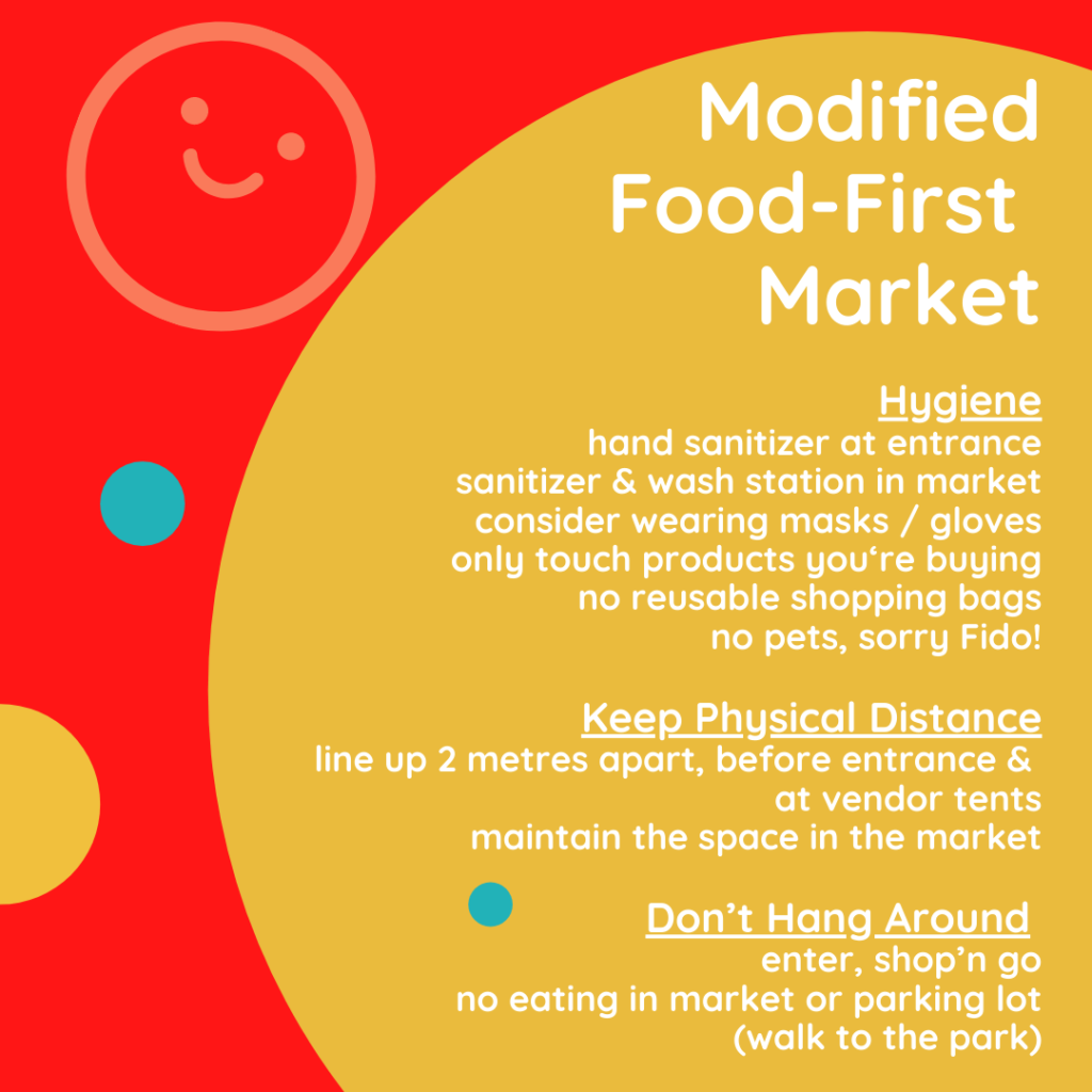 COVID FARMERS MARKET GUIDELINES